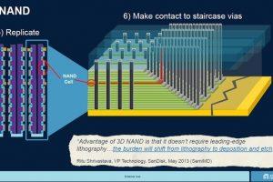 Разработка китайской 3D NAND идёт с опережением графика»
