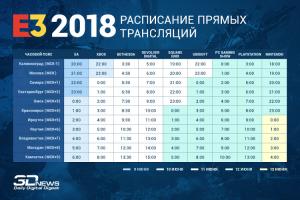 Расписание E3 2018: дата и время начала пресс-конференций»